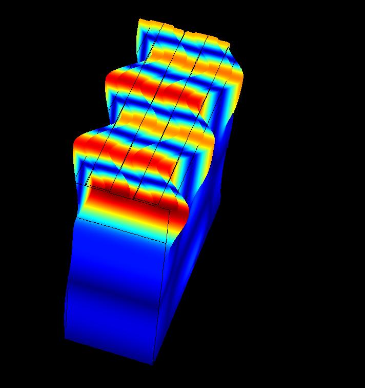 simulations_resonator